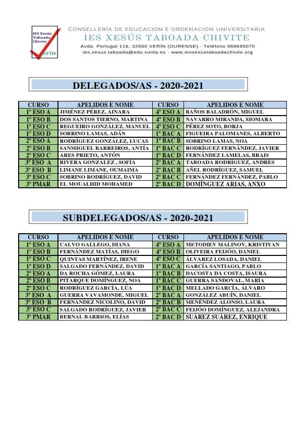 1- Delegados-Subdeleg de curso 2020-21_0