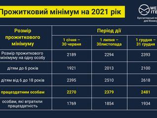 Прожитковий мінімум в Україні на 2021 рік