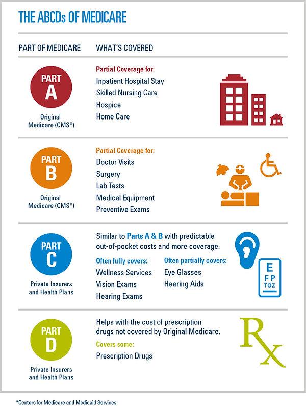 BCBS_MedicareWork_infographic.jpg