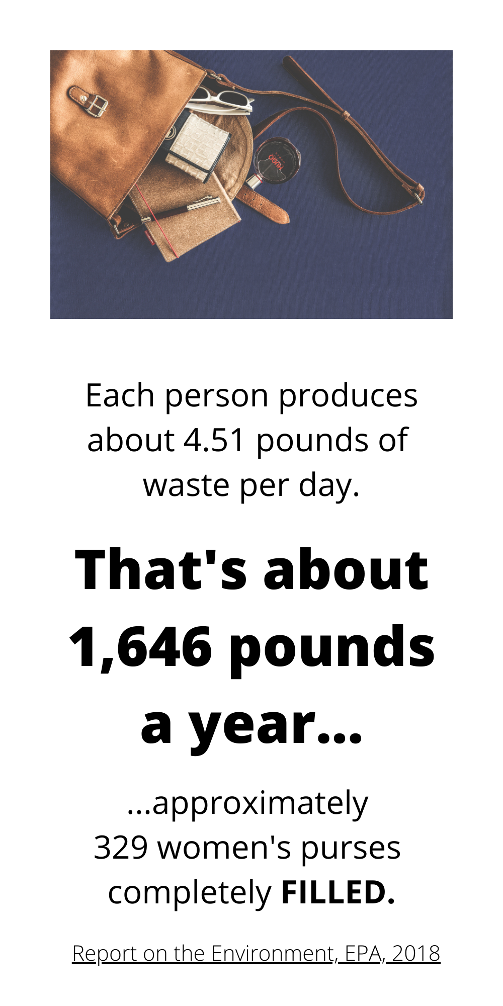 Each person produce about 4.51 pounds of waste per day.