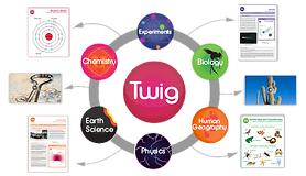 twig sci.png