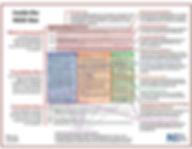 NSTA-ngss-chart.jpg