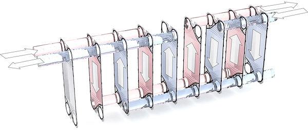 Схема потоков жидкости в теплообменнике