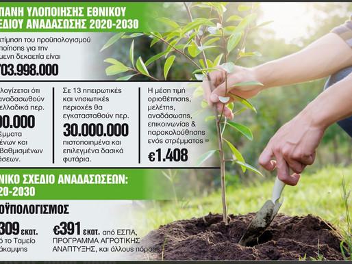 Πρασινίζει η Ελλάδα με 30 εκατομμύρια δέντρα-Στα σχέδια και η Πάρνηθα!