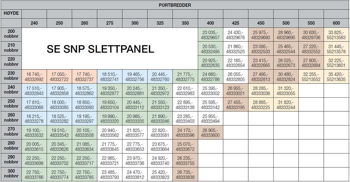 Grimstad Slett panel garasjeport hvit prisliste