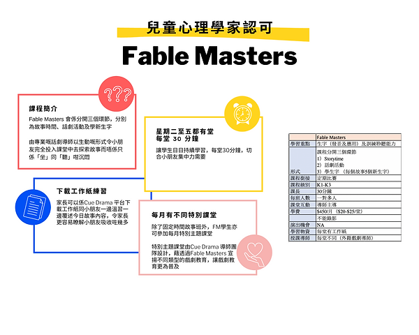 What is fable masters.png