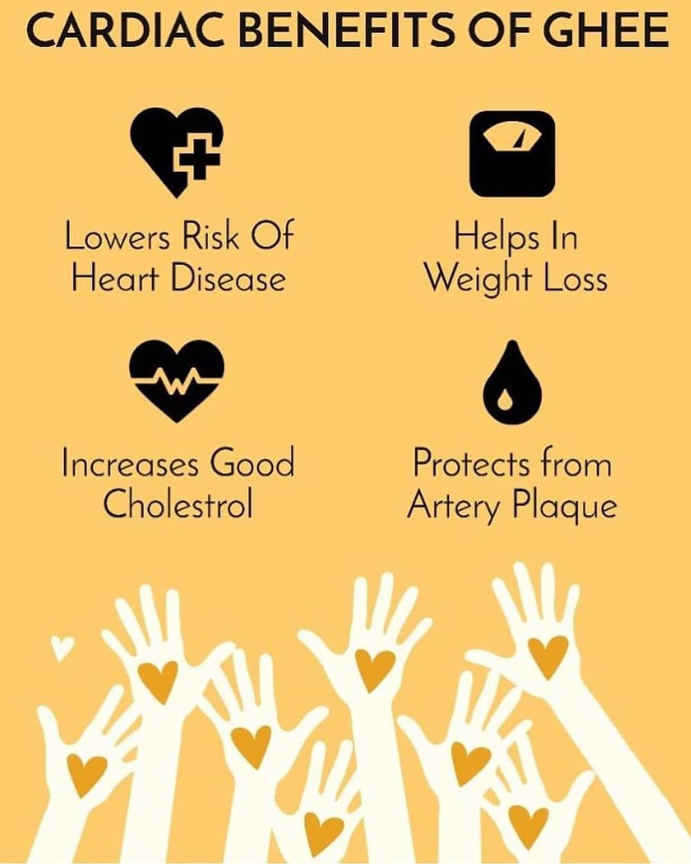 ghee-cholesterol