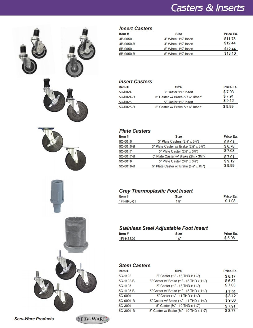 Restaurant Equipment Casters & Inserts