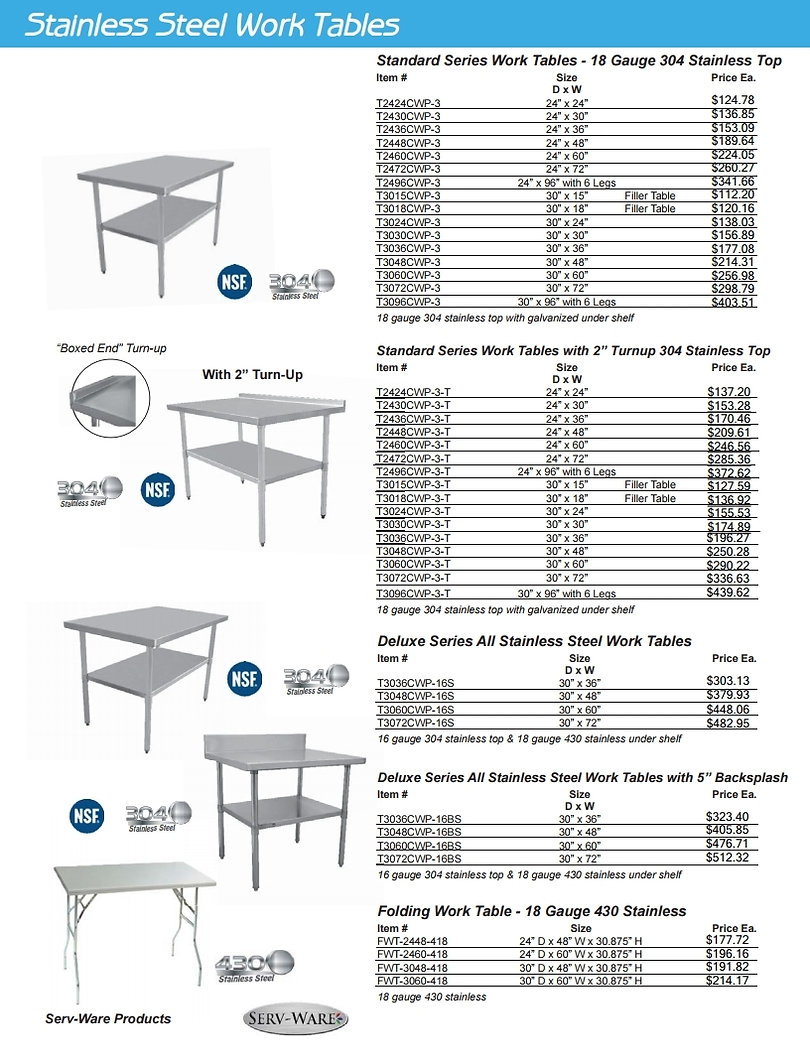 Restaurant Equipment Tables