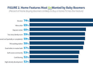 Top 10 Home Features Baby Boomers Want — and Don't Want