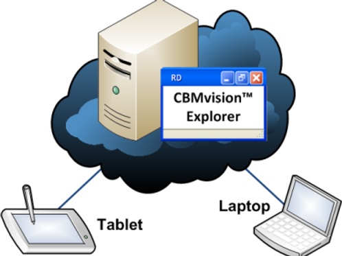 CBMvision™ Virtual Explorer Desktop