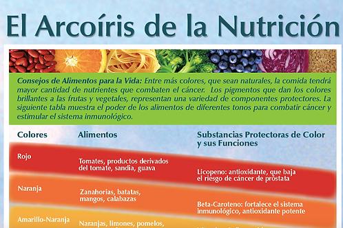 El Arcoiris de la Nutricion