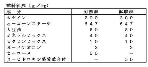 %E8%A1%A8%EF%BC%98%E3%80%80%E7%B5%84%E6%