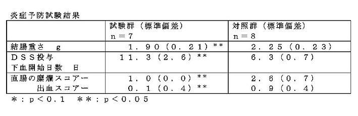 %E8%A1%A8%EF%BC%99%E3%80%80%E7%82%8E%E7%