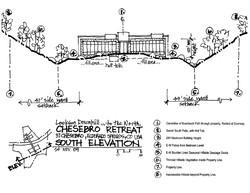 Chesbro Retreat