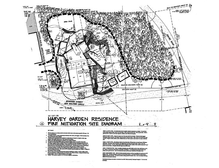 Harvey Garden Residence