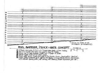 Berner Privacy/Pool Fence