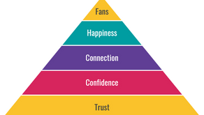 Build Your Customer Relationship Pyramid One Word at a Time