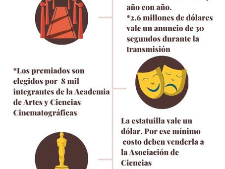 Las millonarias cifras de los Premios Oscar