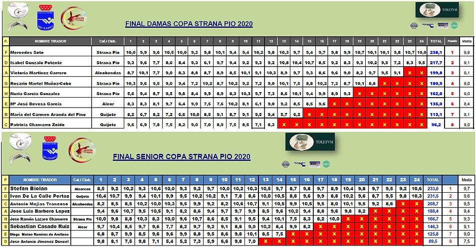 final copa 2020.jpg