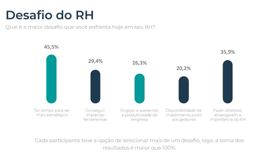 desafio do RH
