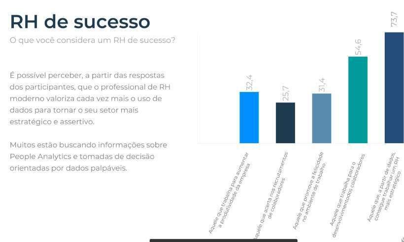 RH de sucesso