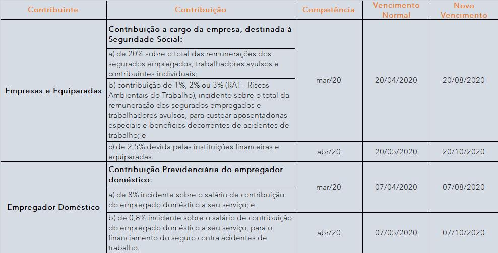 portaria 139