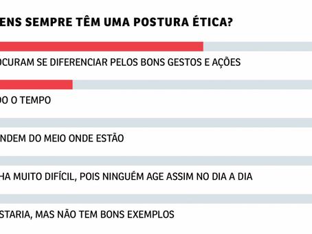 A força dos nerds e outras notas curiosas sobre o trabalho no Brasil