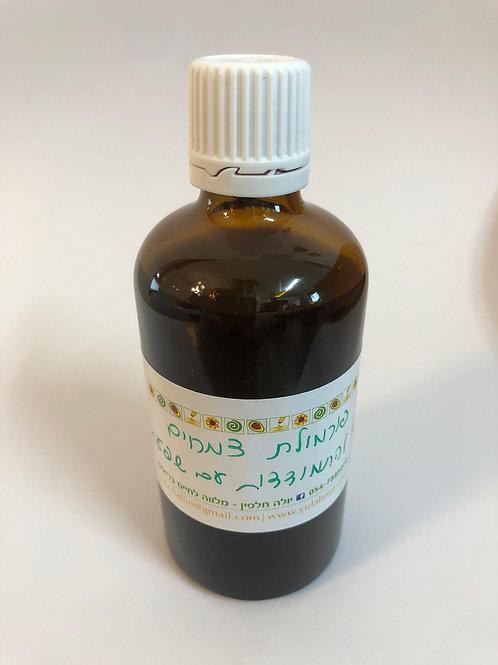 פורמולת צמחי מרפא להתמודדות עם שפעת ומחלות ויראליות אחרות