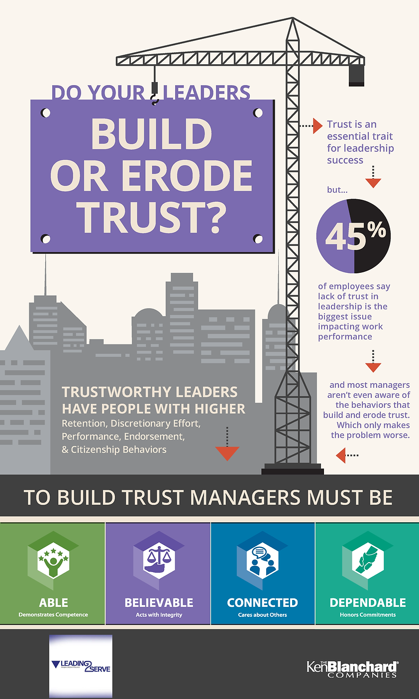 Trust infographic MK0831.png