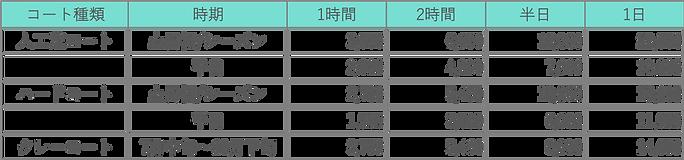 コート料金表2.png