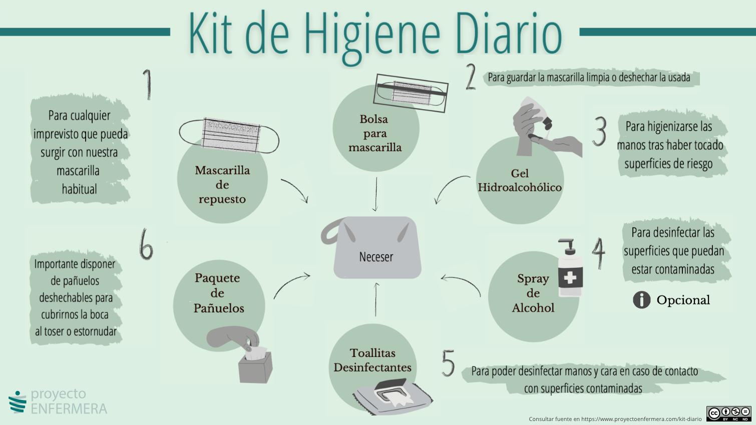 Kit Hiegiene diaria