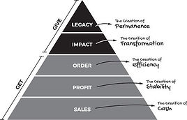 business_hierarchy_of_needs-1.jpg