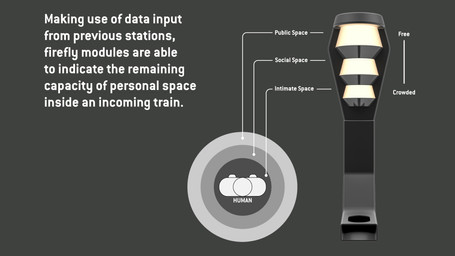Firefly - Available Space Indicator