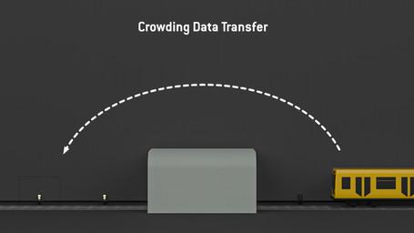 Crowding Data Transfer