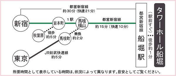 タワーホール船堀地図.jpg