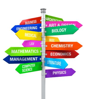 申請美國大學:怎樣(為甚麼你應該)明智地選擇專業