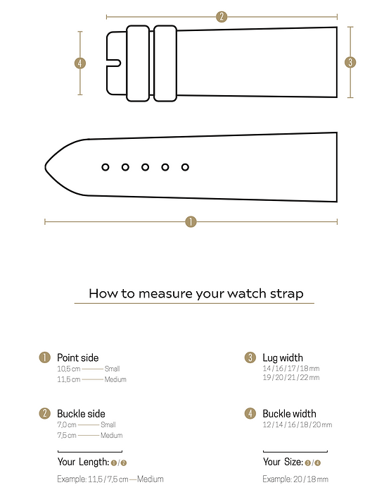 How to measure your strap.png