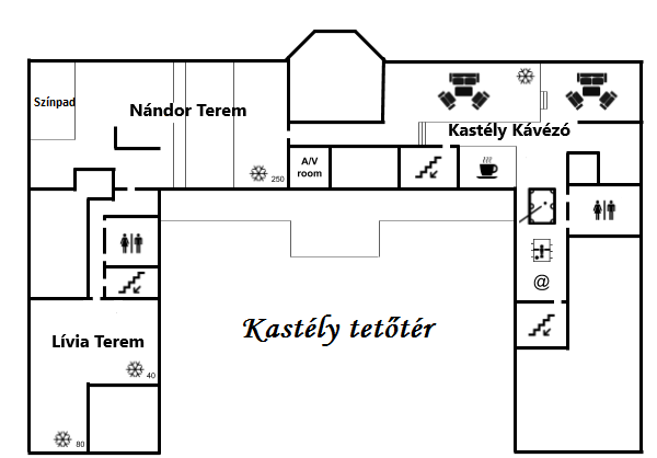 Kastély Tetőtér térkép.png