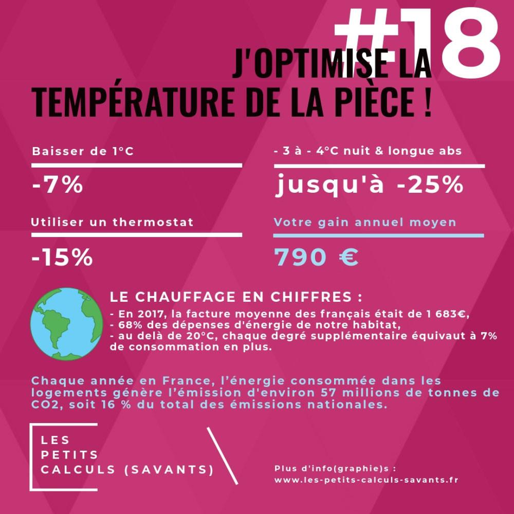 température-climatisation-travail-entreprise-éco-responsable_clairefeuilleciseaux