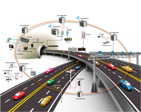 развитие-транспортных-систем.jpg