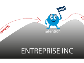 Maîtriser la courbe à 2 bosses: du recrutement de clients jusqu'à la rétention.