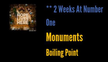 Boiling Point Keeps #1 Spot for 2 Weeks