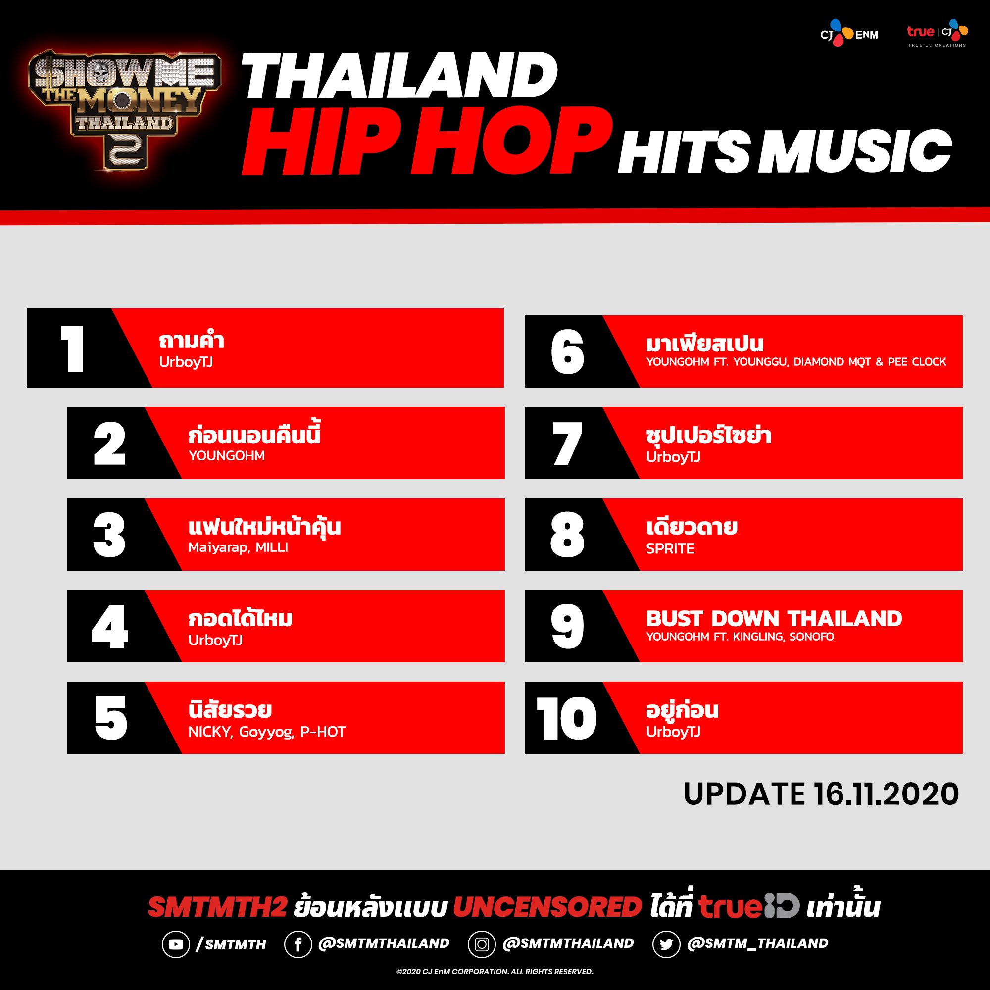 THAILAND HIP-HOP HITZ MUSIC