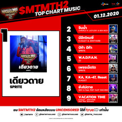 SMTMTH2 TOP CHART MUSIC
