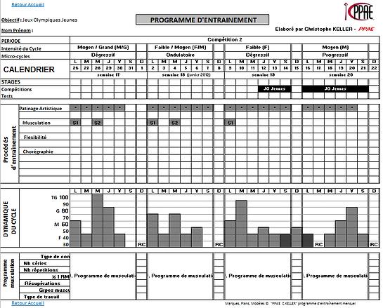 Exemple partiel de planification d'entrainement meunsuel