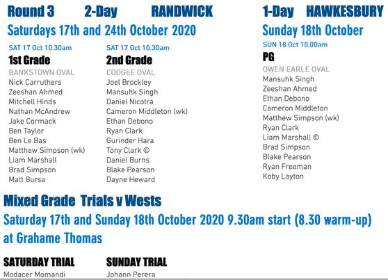R3 v Randwick / PG v Hawkesbury Teams