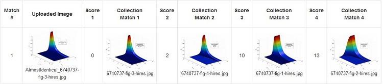 image main chart