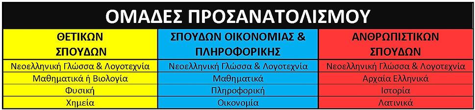 ΟΜΑΔΕΣ ΠΡΟΣΑΝΑΤΟΛΙΣΜΟΥ.jpg