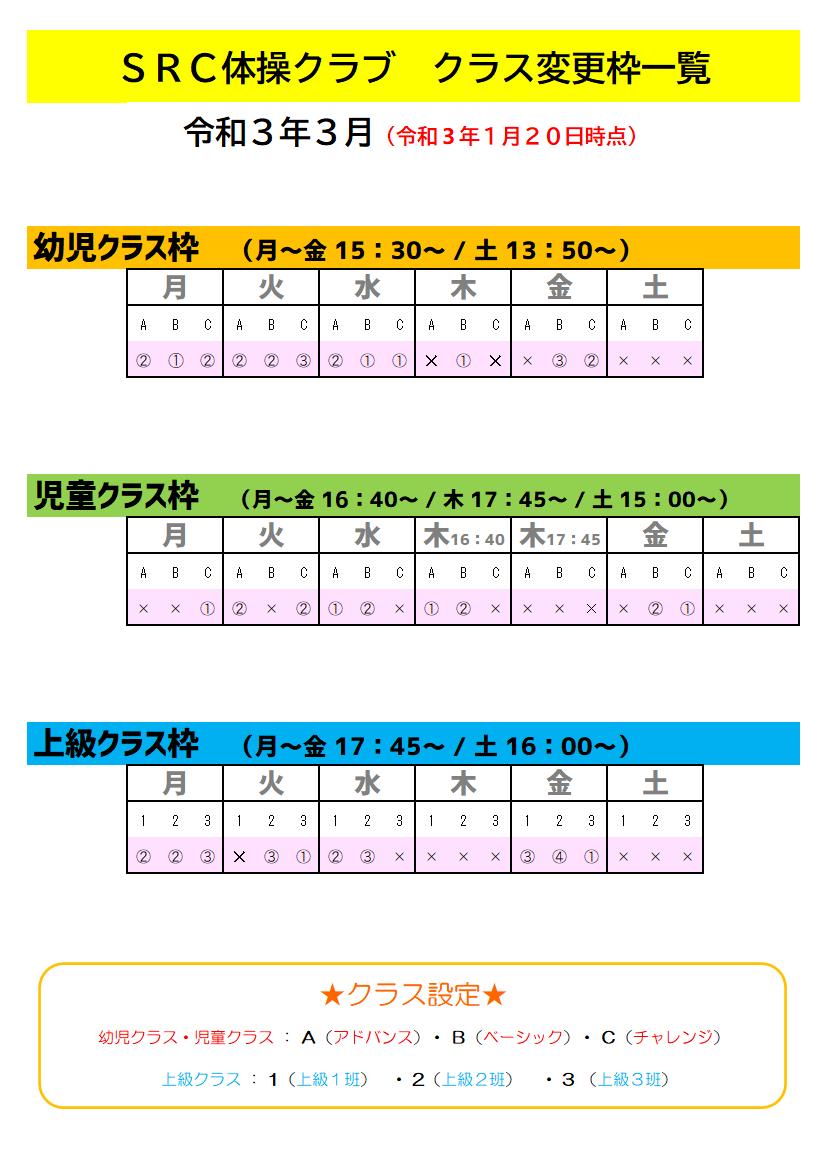 クラス変更枠1.20.png